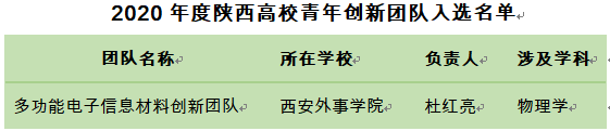 说明: C:\Users\Administrator\AppData\Roaming\Tencent\Users\648245128\QQ\WinTemp\RichOle\`3P`%K%ZC5M`Q6)QPF8A[}I.png